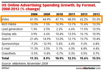 us-online-advertising-spending-growth-1