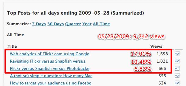 idaconcpts stats 05_28_2009